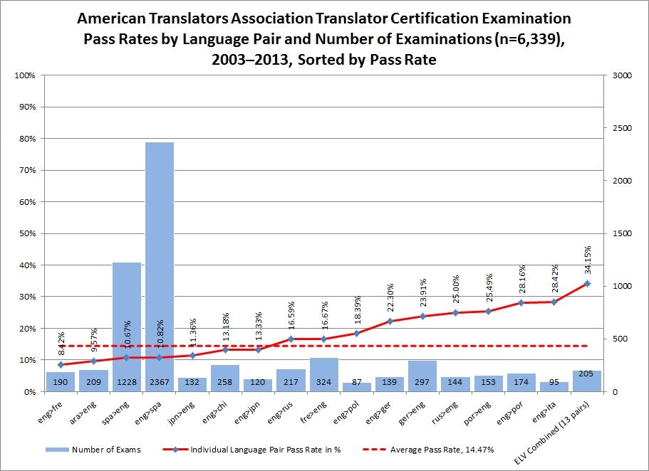 Certification Forum Revised LONG.Figure 1
