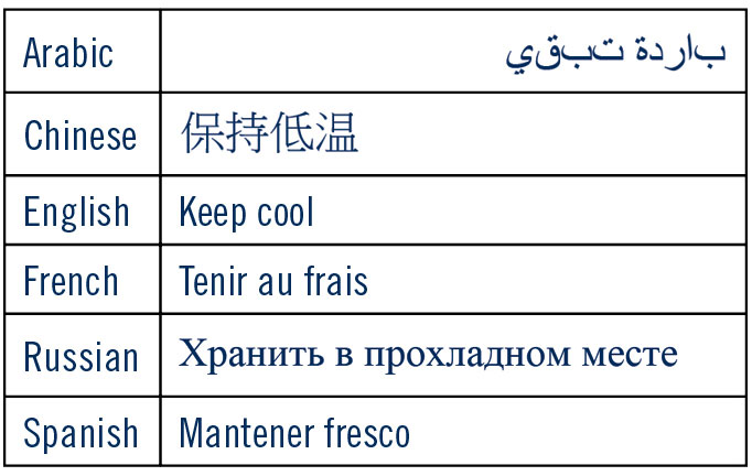 Schlecht-Table2
